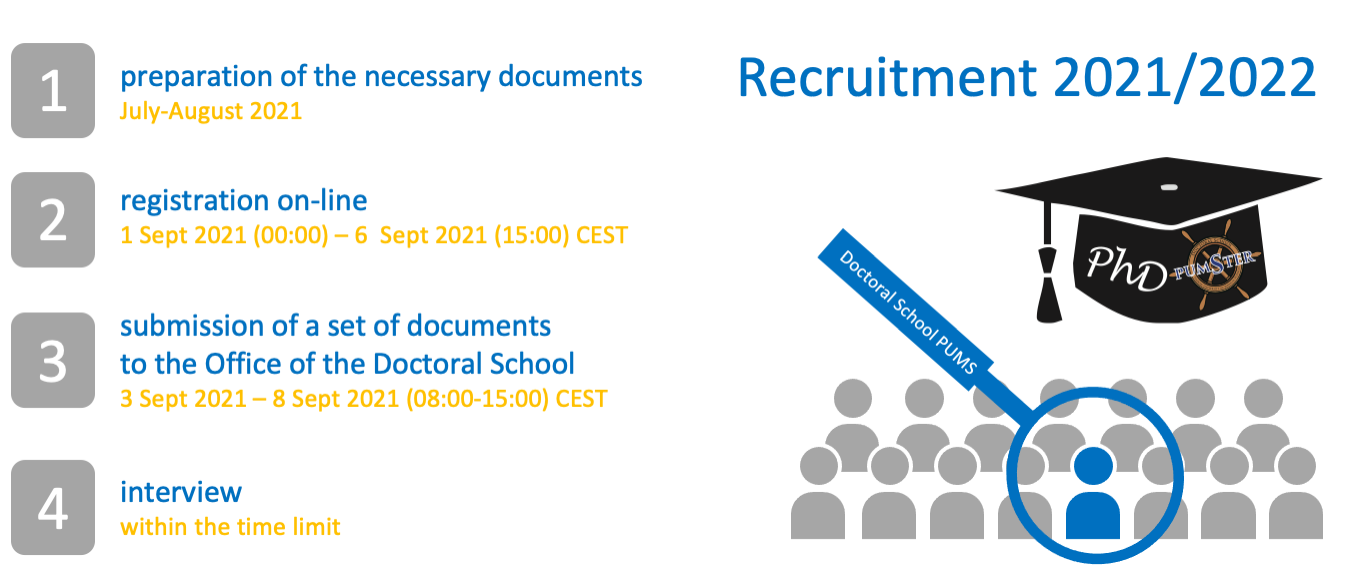 Recruitment 2021/2022 - step-by-step
